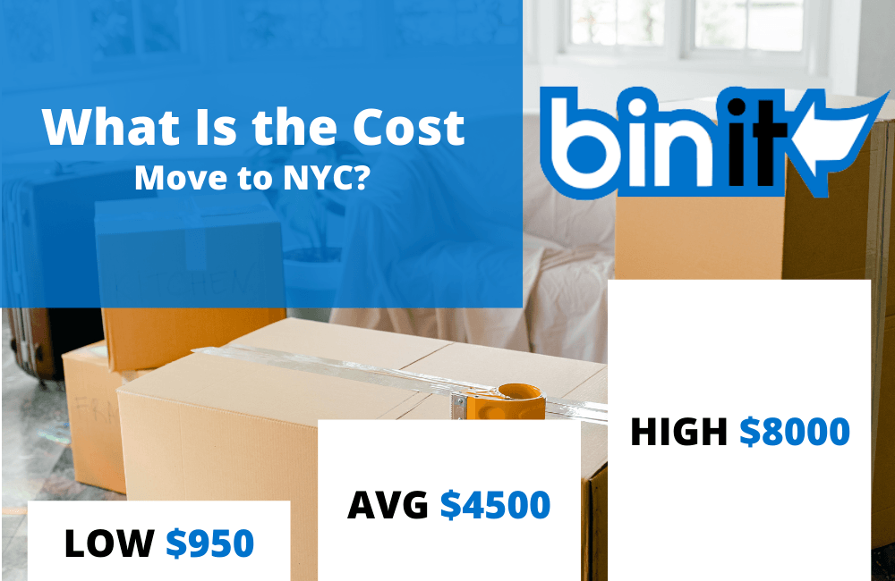 What Is the Cost to Move to NYC?
